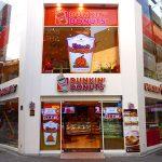 Pasos para abrir una franquicia de Dunkin' Donuts