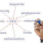 Consejos para aumentar la publicidad de productos en tu negocio